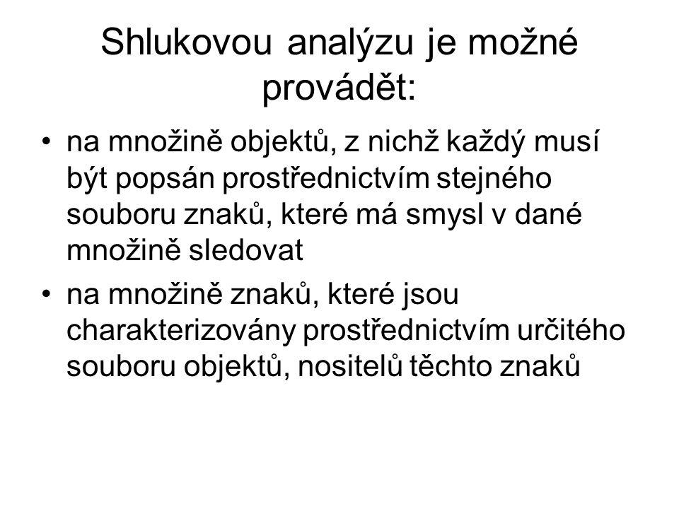 Měření podobnosti objektů Shluková analýza vychází z podobnosti, resp.