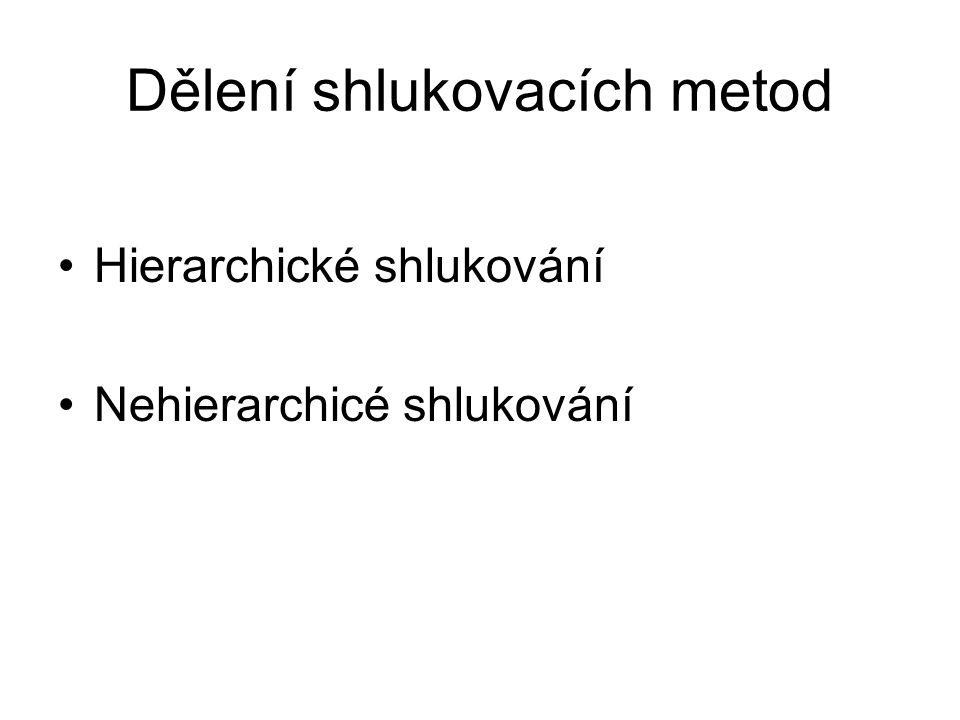 Dělení shlukovacích metod Hierarchické shlukování Nehierarchicé shlukování
