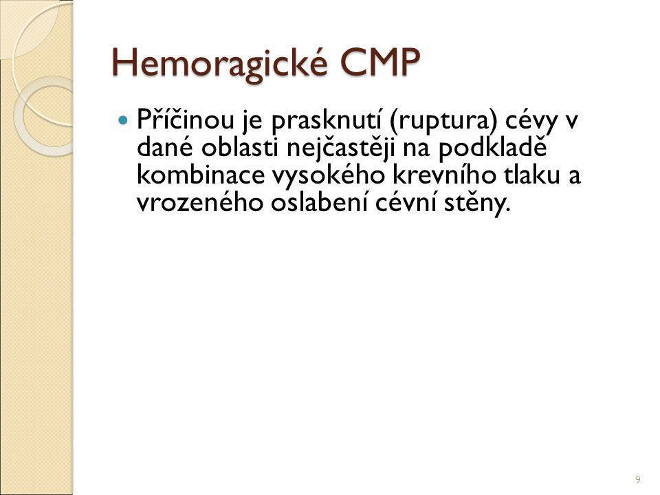 Příznaky hemoragické CMP Dle lokalizace postižené oblasti můžeme pozovat: šlehavá, krutá bolest hlavy nauzea, zvracení světloplachost rychlý rozvoj poruchy vědomí 10