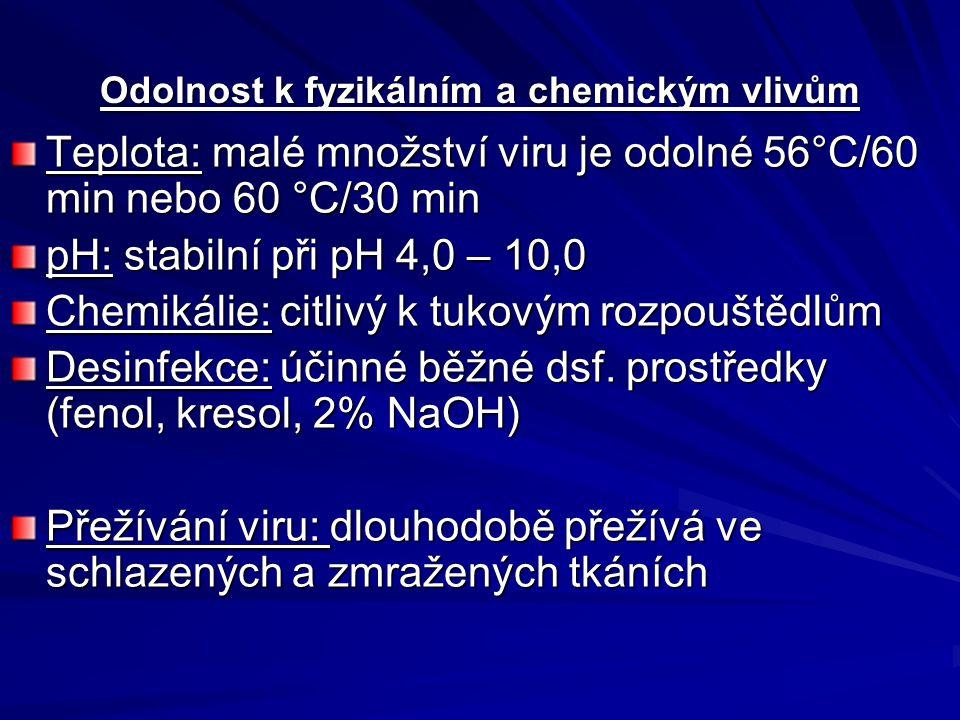 Odolnost k fyzikálním a chemickým vlivům Teplota: malé množství viru je odolné 56°C/60 min nebo 60 °C/30 min pH: stabilní při pH 4,0 – 10,0 Chemikálie