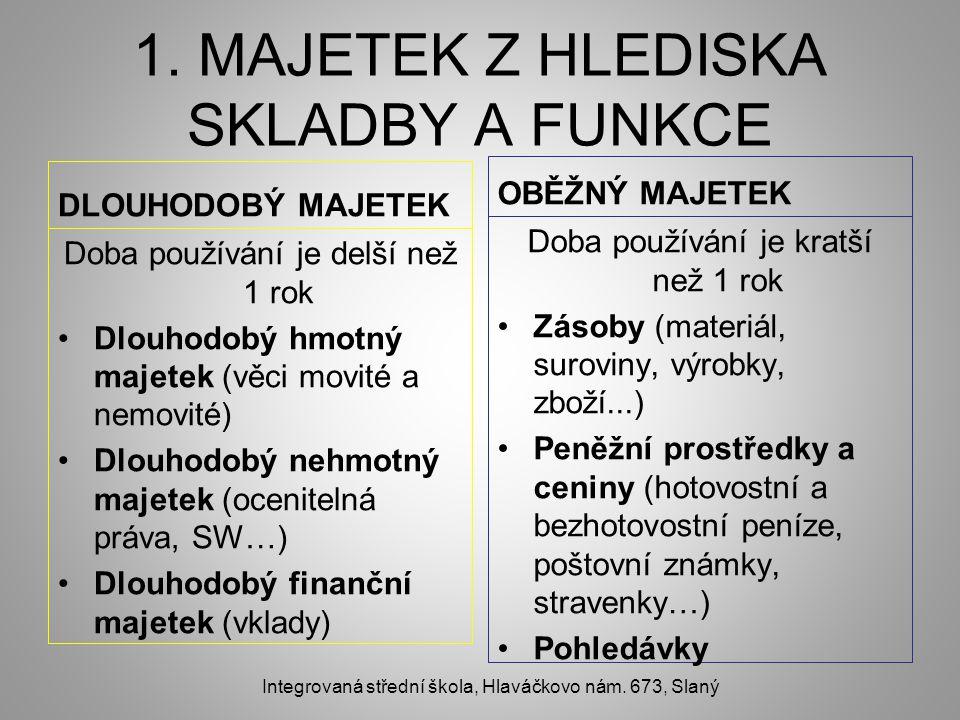 2.MAJETEK Z HLEDISKA ZDROJŮ KRYTÍ …tvoří finanční strukturu podniku.