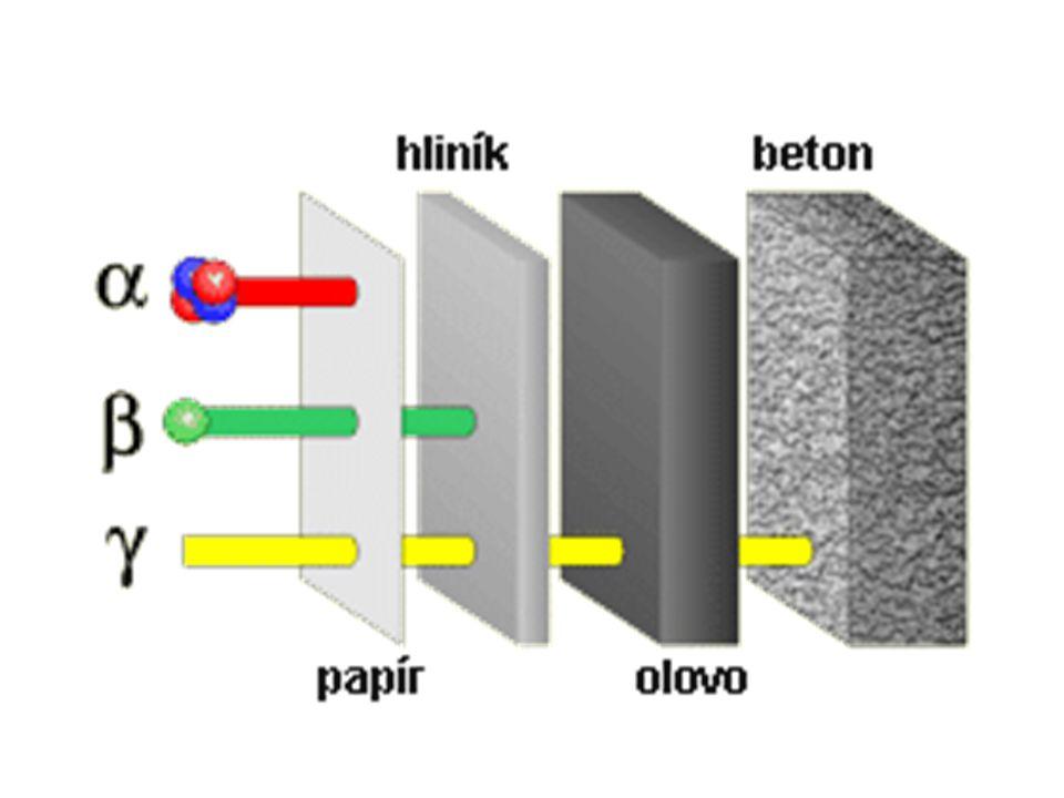 Elektromagnetické záření Ultrafialové záření (UV) Ionizující záření Tepelné záření Rentgenové záření