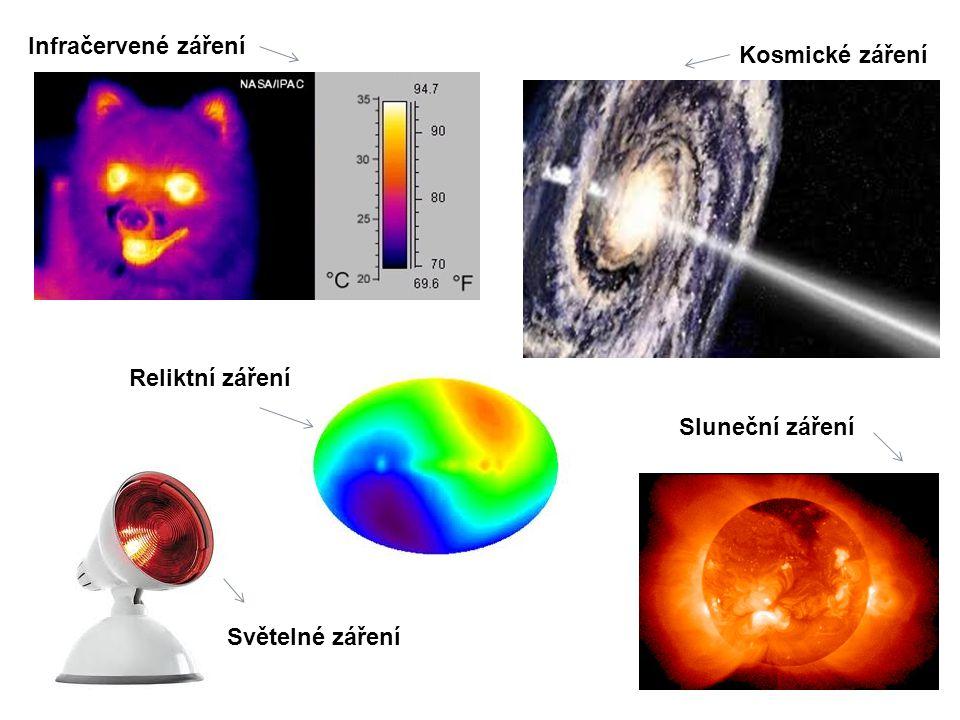Infračervené záření Kosmické záření Reliktní záření Sluneční záření Světelné záření