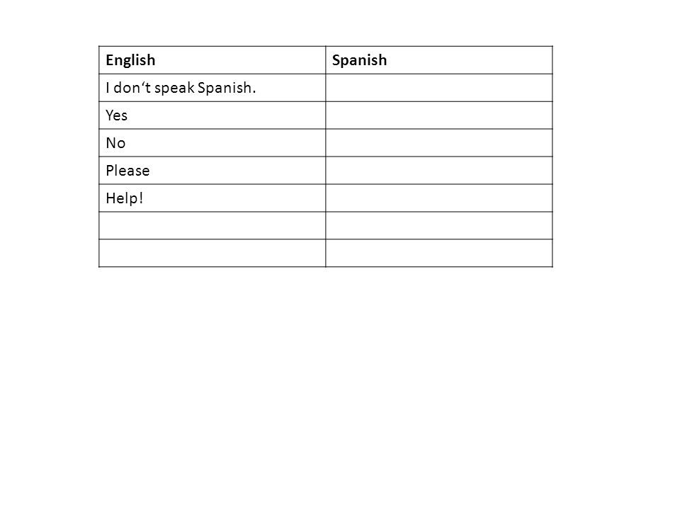 EnglishSpanish I don't speak Spanish. Yes No Please Help!