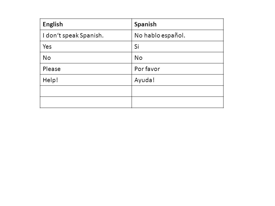 EnglishSpanish I don't speak Spanish.No hablo español. YesSi No PleasePor favor Help!Ayuda!
