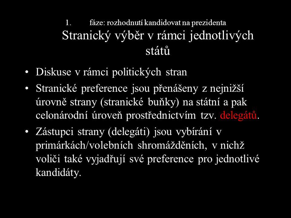 2.Prezidentské primárky a volební shromáždění Cíl: –1.výběr delegátů na celostranických sjezd –2.
