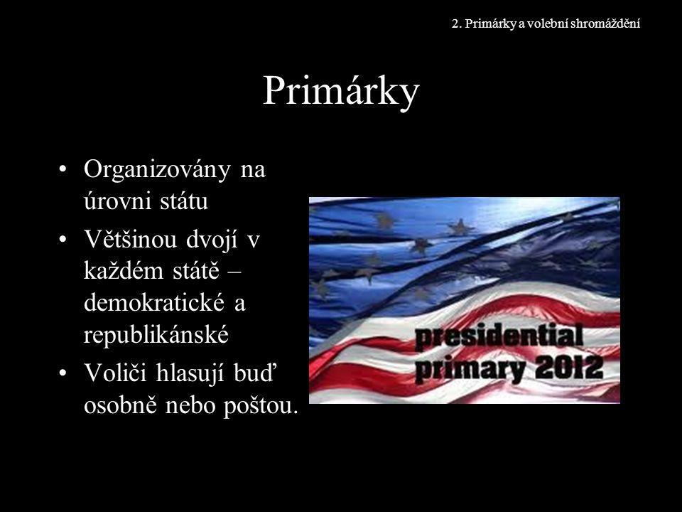Typy primárek Dle volebního lístku –Prezidentská preference –Výběr delegátů 2.