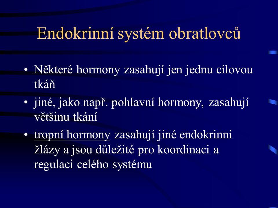 Některé hormony zasahují jen jednu cílovou tkáň jiné, jako např. pohlavní hormony, zasahují většinu tkání tropní hormony zasahují jiné endokrinní žláz