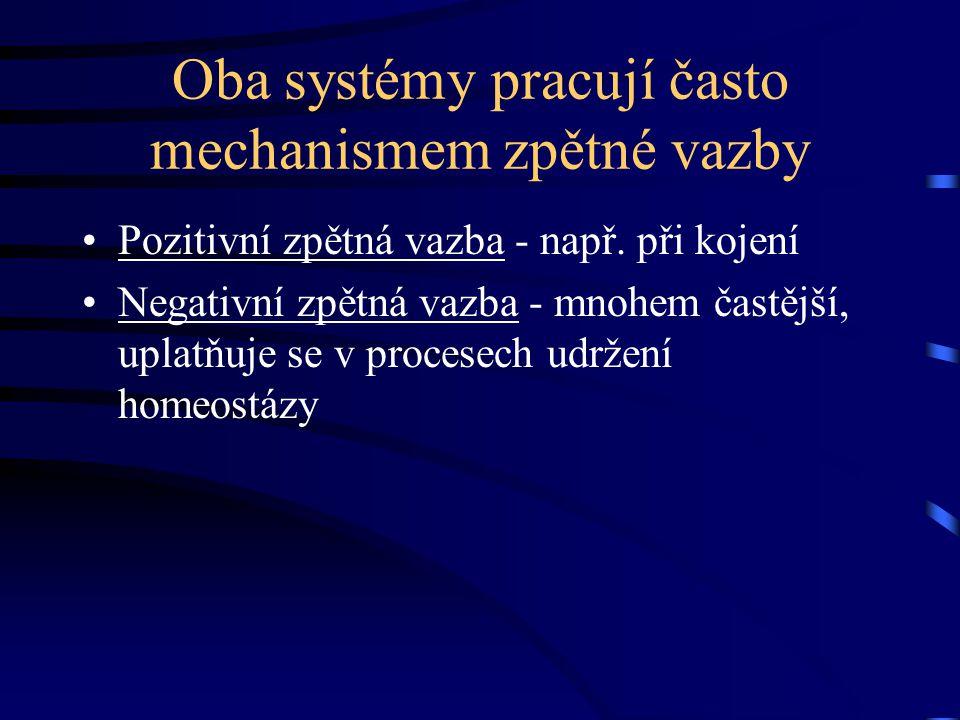 Příklad negativní zpětné vazby udržení rovnováhy Ca ++ iontů antagonistickým působením kalcitoninu a parathyroidního hormonu