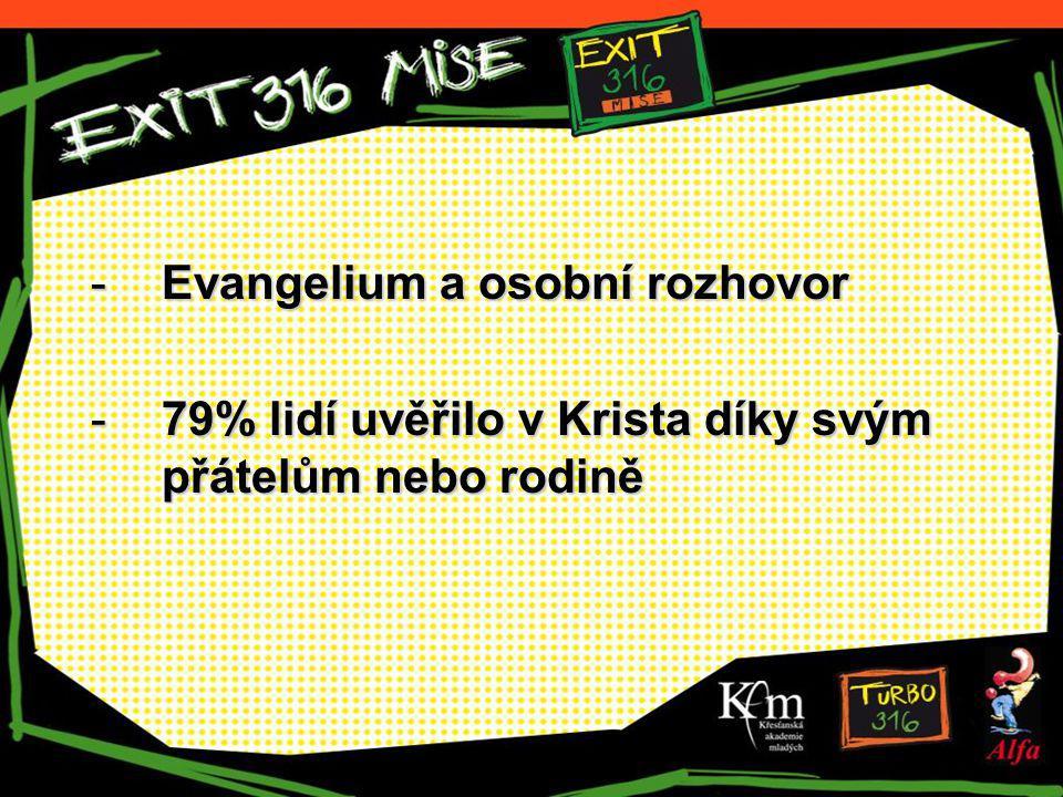 -Evangelium a osobní rozhovor -79% lidí uvěřilo v Krista díky svým přátelům nebo rodině