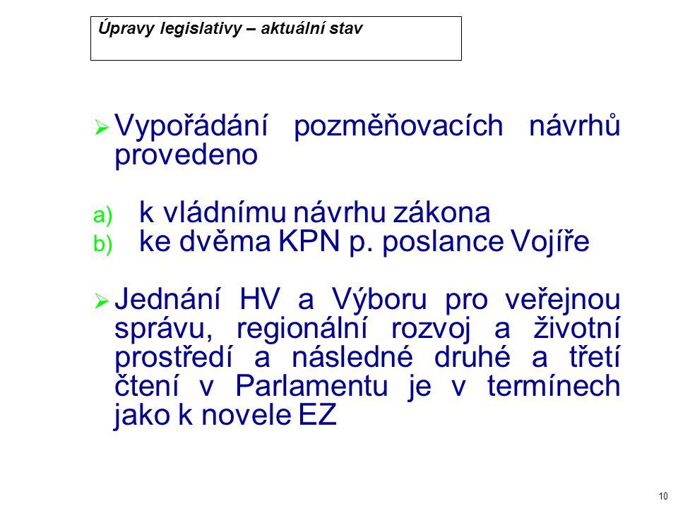 10 Úpravy legislativy – aktuální stav  Vypořádání pozměňovacích návrhů provedeno a) k vládnímu návrhu zákona b) ke dvěma KPN p.