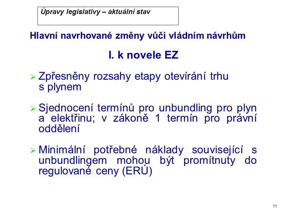 11 Úpravy legislativy – aktuální stav Hlavní navrhované změny vůči vládním návrhům I.