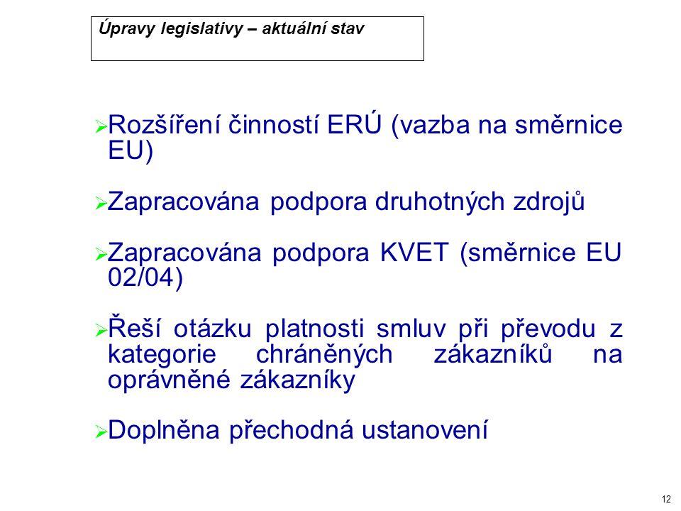 12 Úpravy legislativy – aktuální stav  Rozšíření činností ERÚ (vazba na směrnice EU)  Zapracována podpora druhotných zdrojů  Zapracována podpora KVET (směrnice EU 02/04)  Řeší otázku platnosti smluv při převodu z kategorie chráněných zákazníků na oprávněné zákazníky  Doplněna přechodná ustanovení
