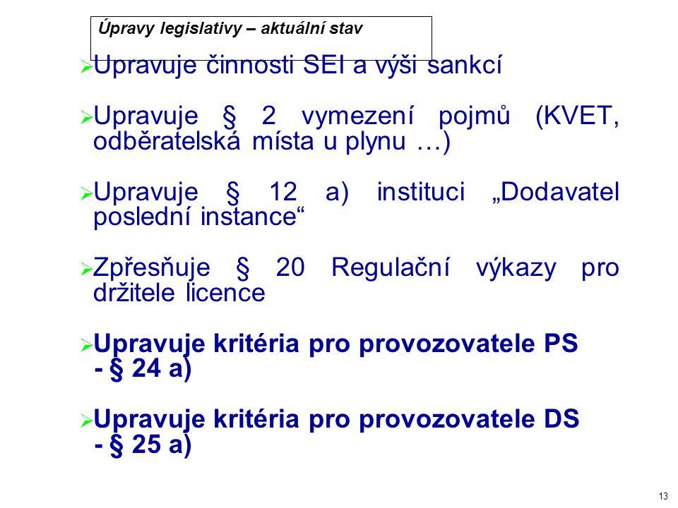 """13 Úpravy legislativy – aktuální stav  Upravuje činnosti SEI a výši sankcí  Upravuje § 2 vymezení pojmů (KVET, odběratelská místa u plynu …)  Upravuje § 12 a) instituci """"Dodavatel poslední instance  Zpřesňuje § 20 Regulační výkazy pro držitele licence  Upravuje kritéria pro provozovatele PS - § 24 a)  Upravuje kritéria pro provozovatele DS - § 25 a)"""
