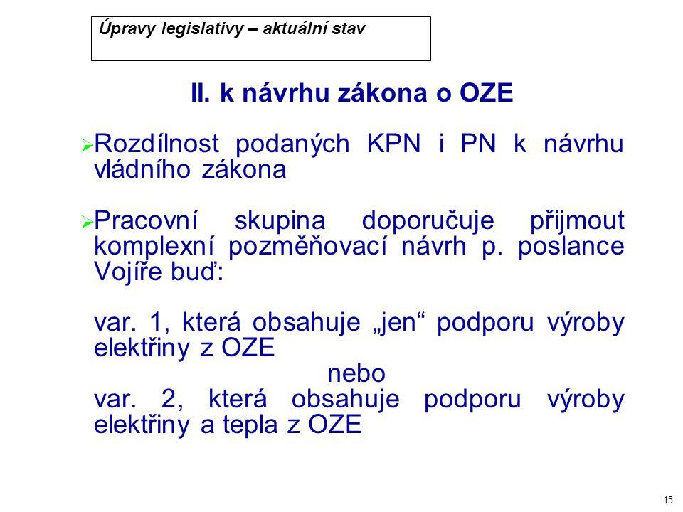 15 Úpravy legislativy – aktuální stav II.