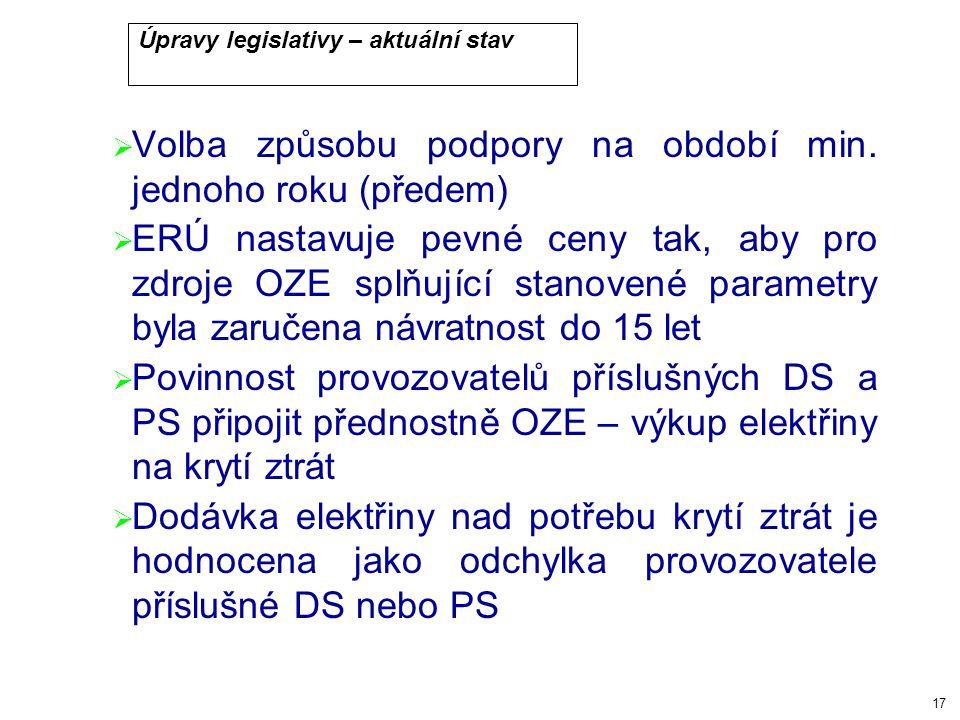 17 Úpravy legislativy – aktuální stav  Volba způsobu podpory na období min.