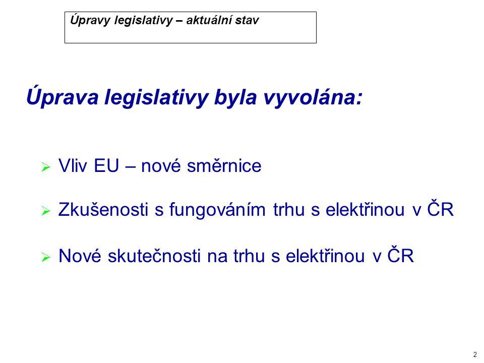 2 Úpravy legislativy – aktuální stav Úprava legislativy byla vyvolána:  Vliv EU – nové směrnice  Zkušenosti s fungováním trhu s elektřinou v ČR  Nové skutečnosti na trhu s elektřinou v ČR
