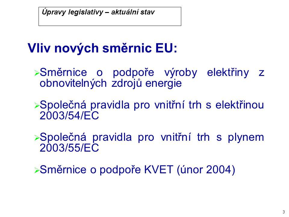 3 Úpravy legislativy – aktuální stav Vliv nových směrnic EU:  Směrnice o podpoře výroby elektřiny z obnovitelných zdrojů energie  Společná pravidla pro vnitřní trh s elektřinou 2003/54/EC  Společná pravidla pro vnitřní trh s plynem 2003/55/EC  Směrnice o podpoře KVET (únor 2004)