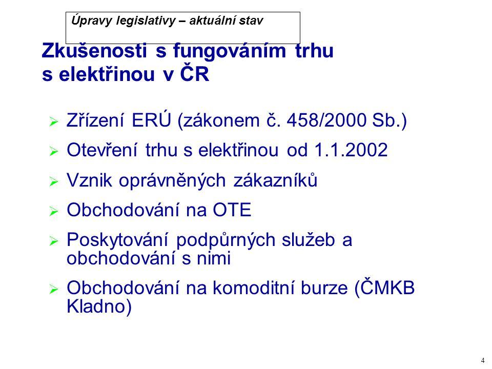 4 Úpravy legislativy – aktuální stav Zkušenosti s fungováním trhu s elektřinou v ČR  Zřízení ERÚ (zákonem č.