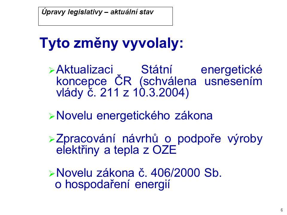 6 Úpravy legislativy – aktuální stav Tyto změny vyvolaly:  Aktualizaci Státní energetické koncepce ČR (schválena usnesením vlády č.