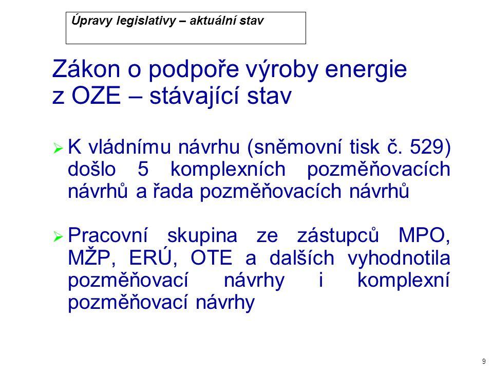 9 Úpravy legislativy – aktuální stav Zákon o podpoře výroby energie z OZE – stávající stav  K vládnímu návrhu (sněmovní tisk č.