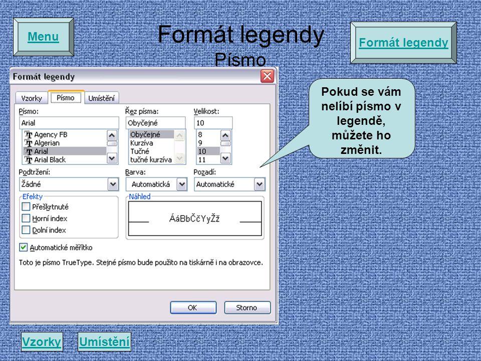 Formát legendy Písmo Pokud se vám nelíbí písmo v legendě, můžete ho změnit.