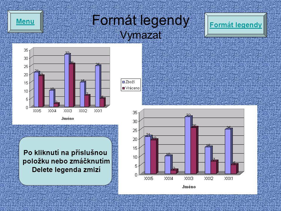 Formát legendy Vymazat Menu Formát legendy Po kliknutí na příslušnou položku nebo zmáčknutím Delete legenda zmizí