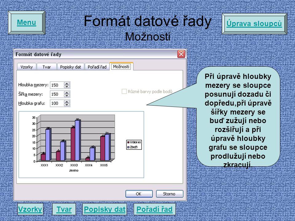Formát datové řady Možnosti VzorkyTvarPopisky datPořadí řad Menu Úprava sloupců Při úpravě hloubky mezery se sloupce posunují dozadu či dopředu,při úpravě šířky mezery se buď zužují nebo rozšiřují a při úpravě hloubky grafu se sloupce prodlužují nebo zkracují.