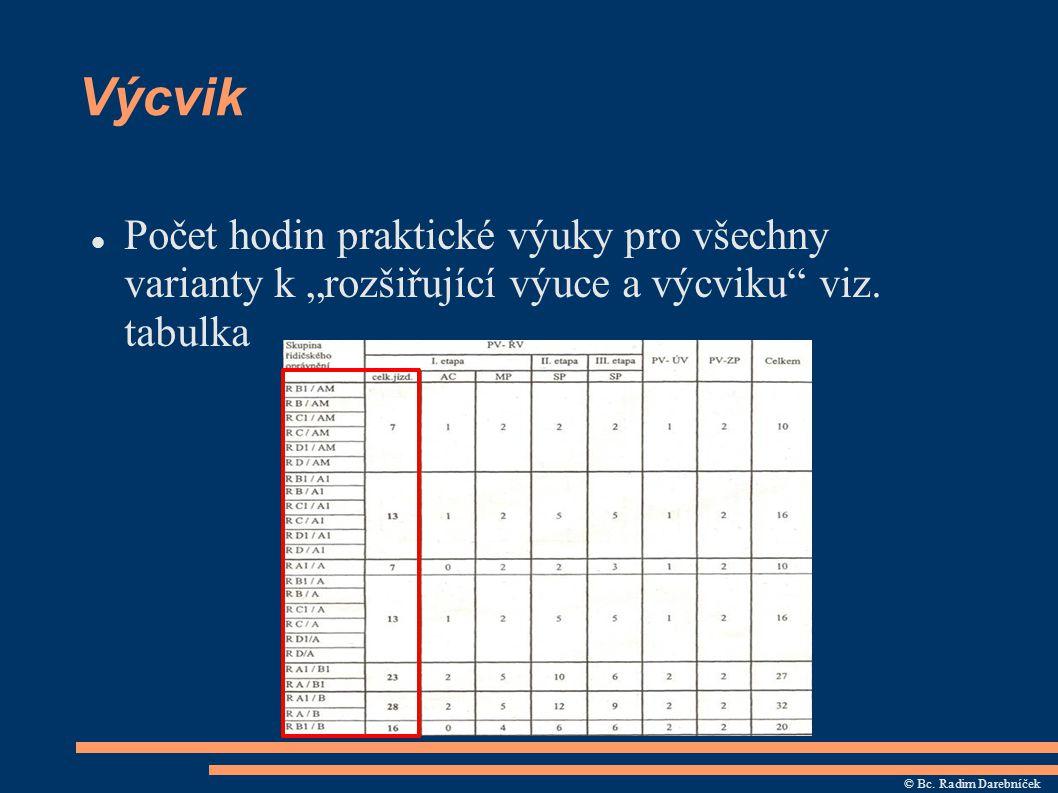 """Výcvik Počet hodin praktické výuky pro všechny varianty k """"rozšiřující výuce a výcviku"""" viz. tabulka © Bc. Radim Darebníček"""