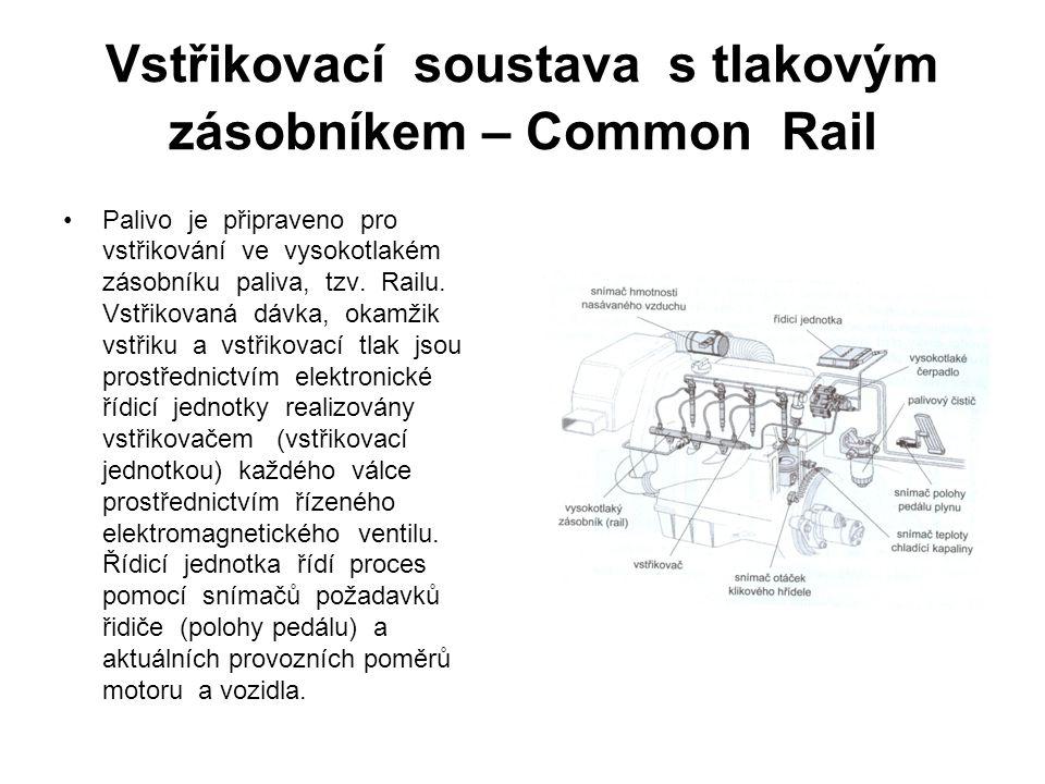 Vstřikovací soustava s tlakovým zásobníkem – Common Rail Palivo je připraveno pro vstřikování ve vysokotlakém zásobníku paliva, tzv. Railu. Vstřikovan