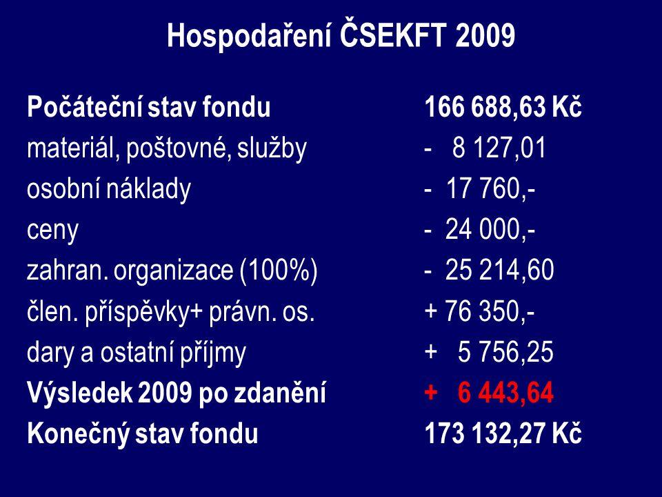 Hospodaření ČSEKFT 2009 Počáteční stav fondu166 688,63 Kč materiál, poštovné, služby- 8 127,01 osobní náklady- 17 760,- ceny- 24 000,- zahran. organiz