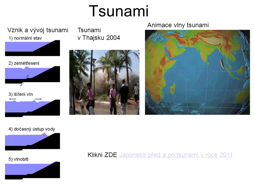 Tsunami Vznik a vývoj tsunami Animace vlny tsunami Tsunami v Thajsku 2004 Klikni ZDE Japonsko před a po tsunami v roce 2011Japonsko před a po tsunami