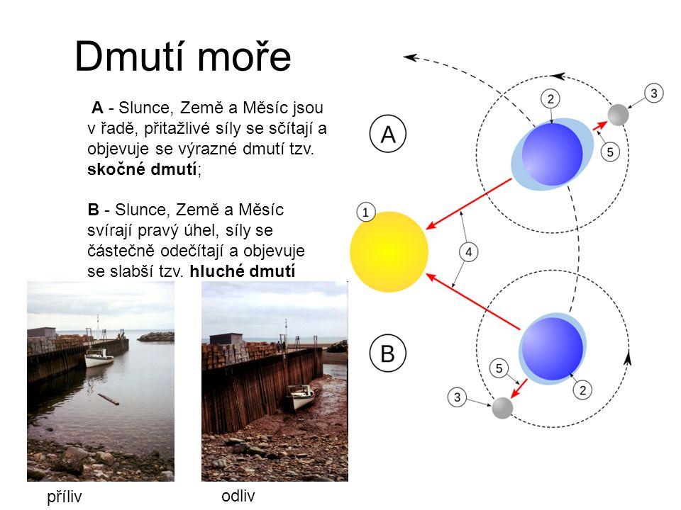 Dmutí moře A - Slunce, Země a Měsíc jsou v řadě, přitažlivé síly se sčítají a objevuje se výrazné dmutí tzv. skočné dmutí; B - Slunce, Země a Měsíc sv