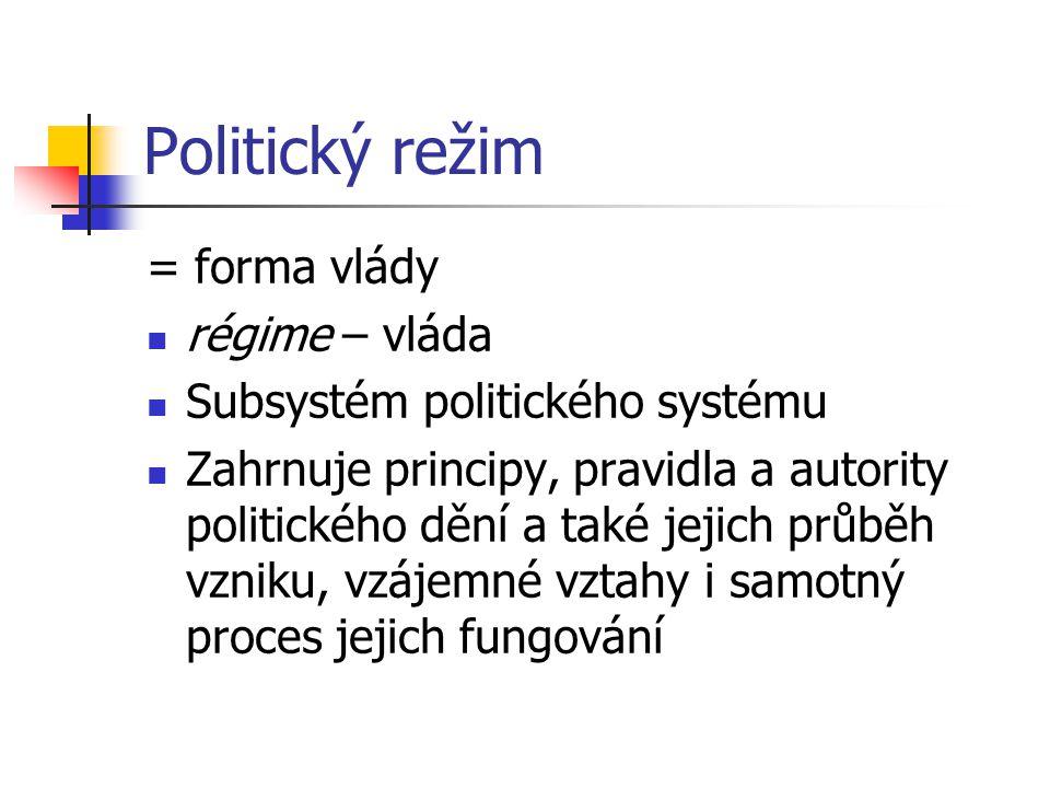Politická norma Politický režim je definován obsahem politických norem, které vytvářejí jeho charakter normy nastavují závazná pravidla a mantinely politického jednání, co je dovoleno a zakázáno Týká se každého hráče politické hry