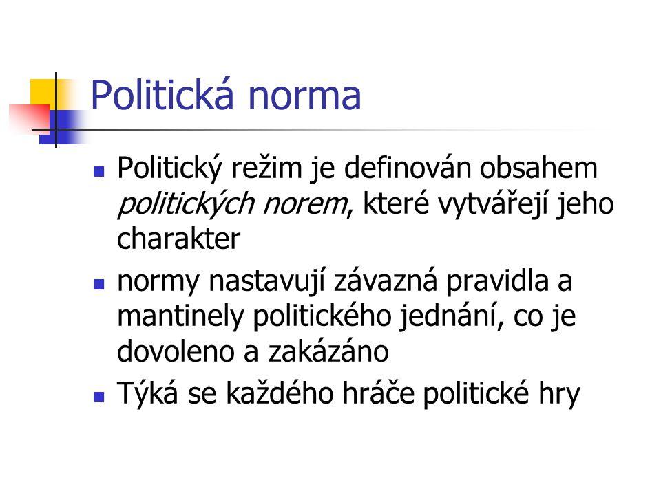 Typologie politických režimů Dle L.Cabady, M.Kubáta Čtyři pojetí – každé má dvě části 1.