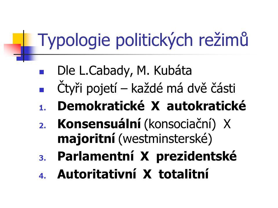 Poloprezidentská republika Vláda je odpovědná parlamentu XX prezident je volený přímo občany a má postavení přesahující pravomoci prezidenta parlamentní republiky Prezident předsedá také radě ministrů (Francie) Převaha moci výkonné nad mocí zákonodárnou Hlava státu hraje důležitou politickou roli a účastní se výkonu moci Existují dva aktivní subjekty exekutivy: prezident vláda (premiér) Alžírsko, Čína, Francie, Bosna a Hercegovina, Moldávie, Mongolsko, Rumunsko, Rusko