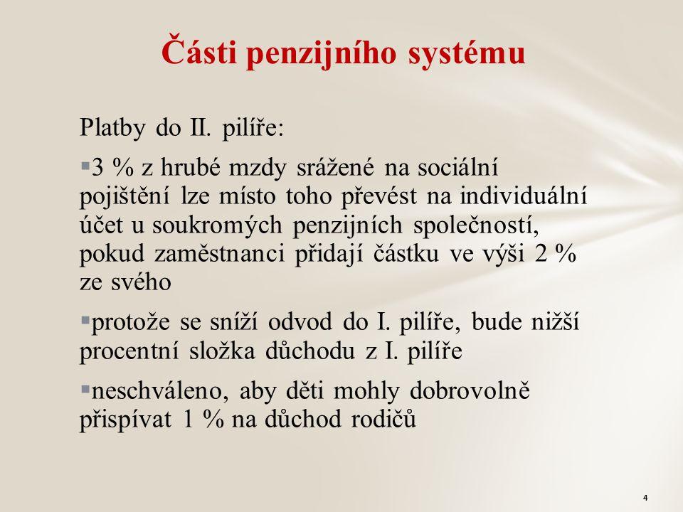 Platby do II. pilíře:  3 % z hrubé mzdy srážené na sociální pojištění lze místo toho převést na individuální účet u soukromých penzijních společností