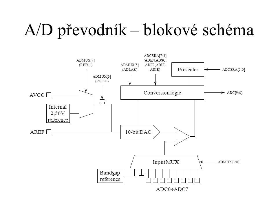 A/D převodník – blokové schéma 10-bit DAC Bandgap reference ADC0  ADC7 Internal 2,56V reference AVCC AREF Conversion logic Prescaler Input MUX ADC[9:0] ADMUX[3:0] ADMUX[6] (REFS0) ADMUX[7] (REFS1) ADCSRA[2:0] ADMUX[5] (ADLAR) ADCSRA[7:3] (ADEN,ADSC, ADFR,ADIF, ADIE)