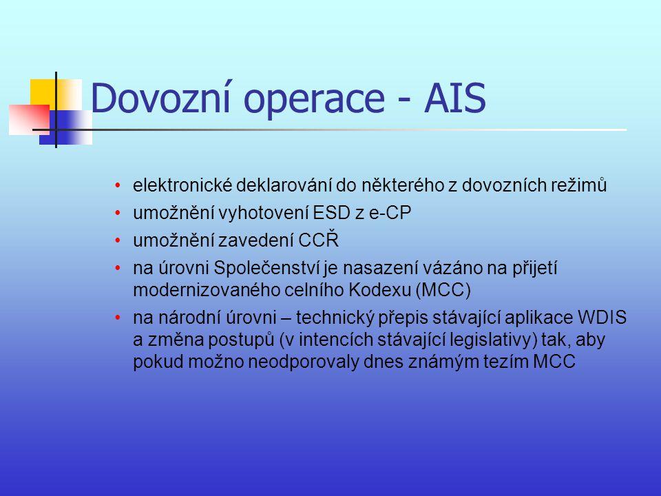 Dovozní operace - AIS elektronické deklarování do některého z dovozních režimů umožnění vyhotovení ESD z e-CP umožnění zavedení CCŘ na úrovni Společen