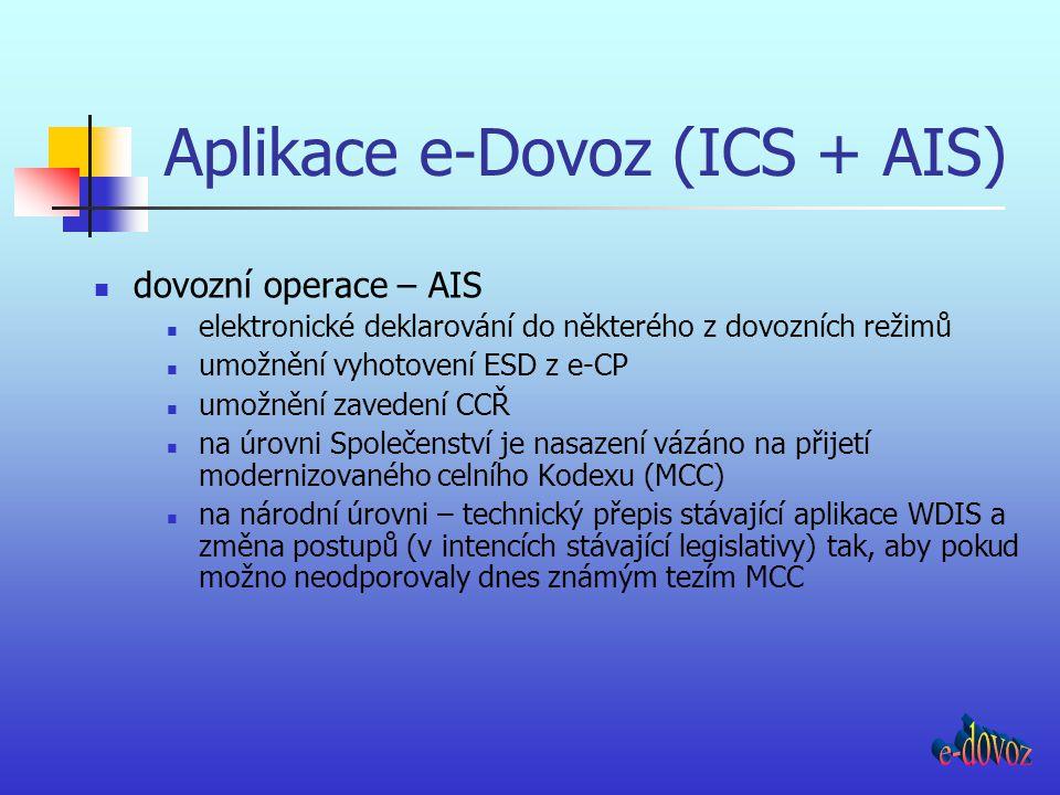Aplikace e-Dovoz (ICS + AIS) dovozní operace – AIS elektronické deklarování do některého z dovozních režimů umožnění vyhotovení ESD z e-CP umožnění za