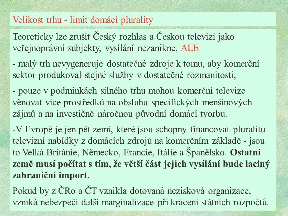 Velikost trhu - limit domácí plurality Teoreticky lze zrušit Český rozhlas a Českou televizi jako veřejnoprávní subjekty, vysílání nezanikne, ALE - ma