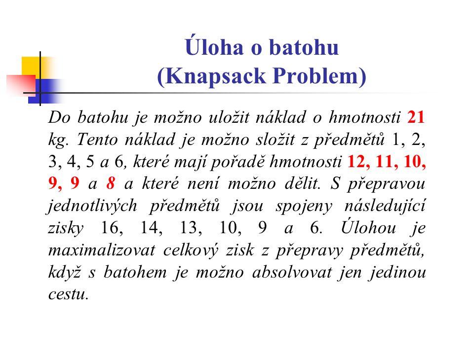 Úloha o batohu (Knapsack Problem) Do batohu je možno uložit náklad o hmotnosti 21 kg.