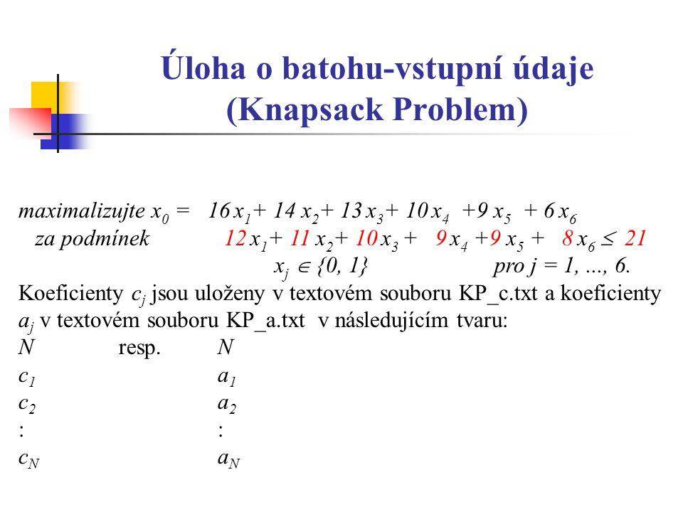 Úloha o batohu-vstupní údaje (Knapsack Problem) maximalizujte x 0 = 16 x 1 + 14 x 2 + 13 x 3 + 10 x 4 +9 x 5 + 6 x 6 za podmínek 12 x 1 + 11 x 2 + 10 x 3 + 9 x 4 +9 x 5 + 8 x 6  21 x j  {0, 1} pro j = 1,..., 6.