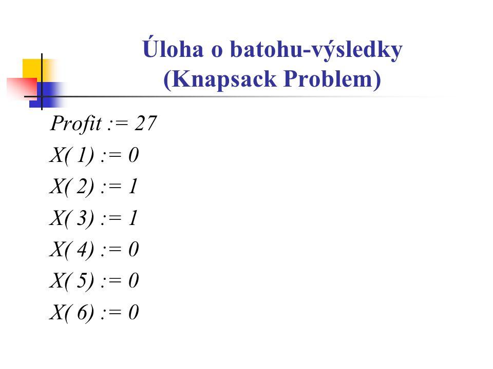 Úloha o batohu-výsledky (Knapsack Problem) Profit := 27 X( 1) := 0 X( 2) := 1 X( 3) := 1 X( 4) := 0 X( 5) := 0 X( 6) := 0