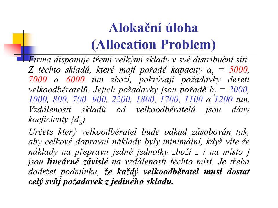 Alokační úloha (Allocation Problem) Firma disponuje třemi velkými sklady v své distribuční síti.