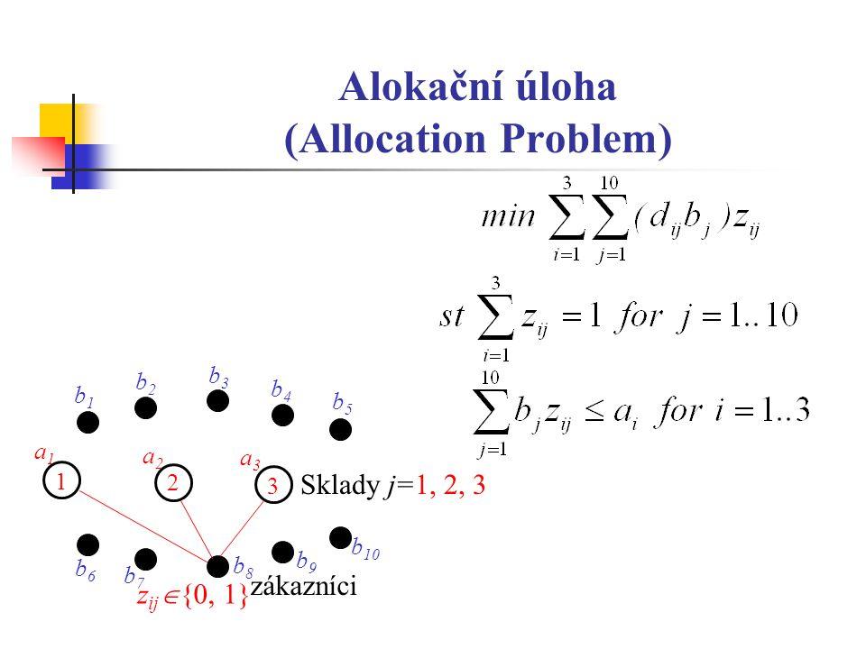 Alokační úloha (Allocation Problem) zákazníci z ij  {0, 1} Sklady j=1, 2, 3 2 3 1 b2b2 b1b1 b3b3 b5b5 b4b4 b6b6 b7b7 b9b9 b 10 b8b8 a2a2 a3a3 a1a1