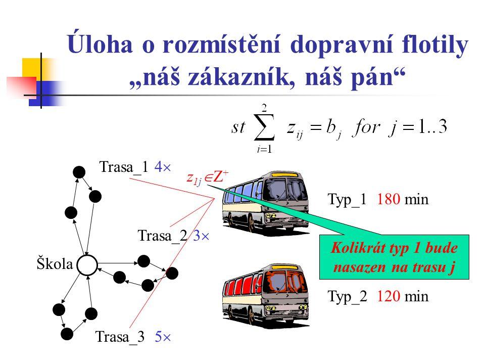 """Úloha o rozmístění dopravní flotily """"náš zákazník, náš pán Typ_2 120 min z1jZ+z1jZ+ Škola Typ_1 180 min Trasa_3 5  Trasa_2 3  Trasa_1 4  Kolikrát typ 1 bude nasazen na trasu j"""