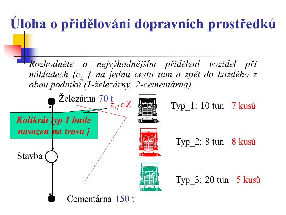 Úloha o přidělování dopravních prostředků z1jZ+z1jZ+ Stavba Typ_1: 10 tun 7 kusů Cementárna 150 t Železárna 70 t Kolikrát typ 1 bude nasazen na trasu j Typ_2: 8 tun 8 kusů Typ_3: 20 tun 5 kusů Rozhodněte o nejvýhodnějším přidělení vozidel při nákladech {c ij } na jednu cestu tam a zpět do každého z obou podniků (1-železárny, 2-cementárna).