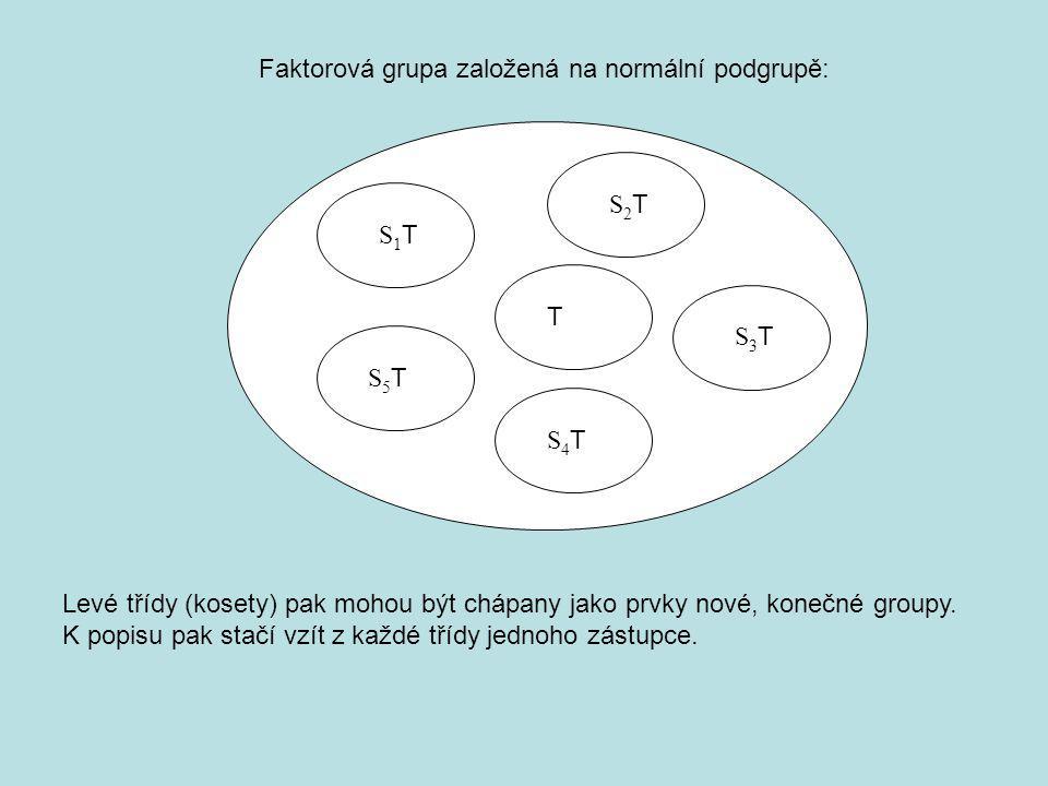 S5TS5T S2TS2T S1TS1T T S4TS4T S3TS3T Faktorová grupa založená na normální podgrupě: Levé třídy (kosety) pak mohou být chápany jako prvky nové, konečné groupy.