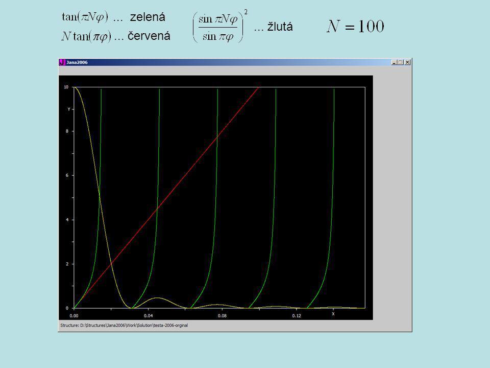 Hlavní maxima v bodech: Vyjádříme-li difrakční vektor v duální (reciproké bázi): i,j,k cyklicky změní se podmínka pro hlavní maxima na podmínku, že difrakční vektor musí být celočíselnou kombinací vektorů reciproké báze.
